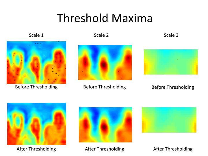 Threshold Maxima
