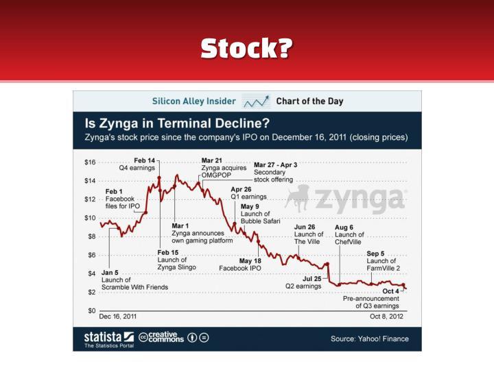 Stock?