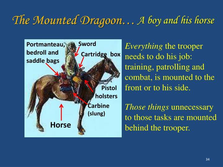 The Mounted Dragoon…