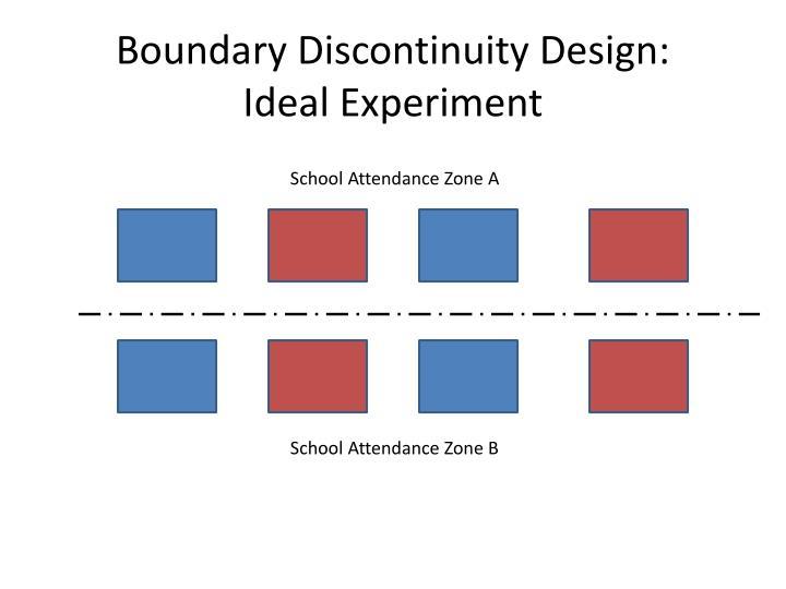 Boundary Discontinuity Design: