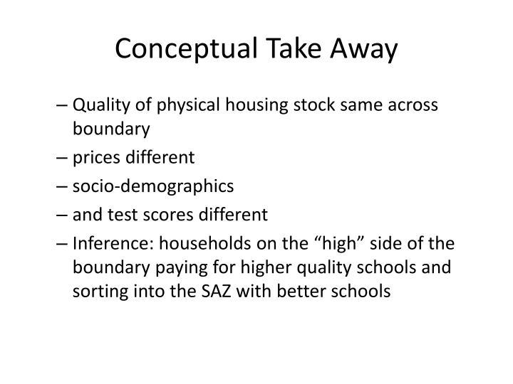 Conceptual Take Away