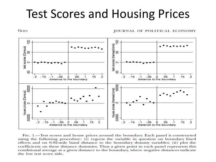 Test Scores and Housing Prices