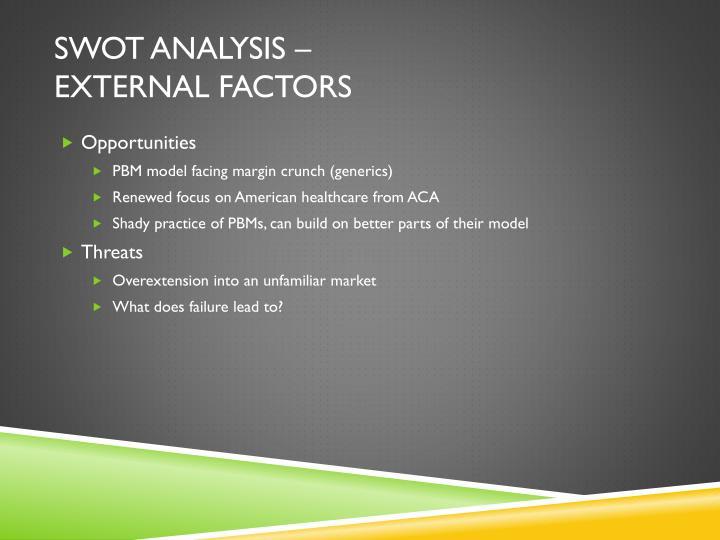 SWOT Analysis –