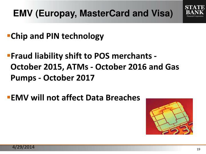 EMV (Europay, MasterCard and Visa)