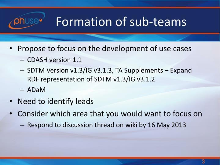 Formation of sub-teams