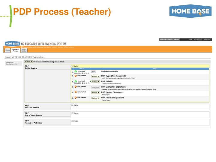 PDP Process (Teacher)