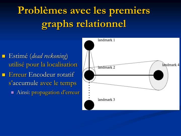 Problèmes avec les premiers graphs relationnel