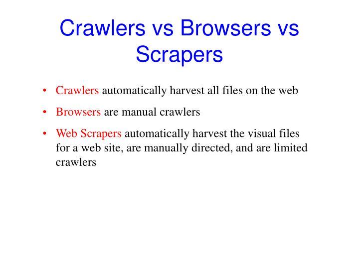Crawlers vs Browsers vs Scrapers
