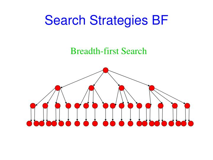 Search Strategies BF
