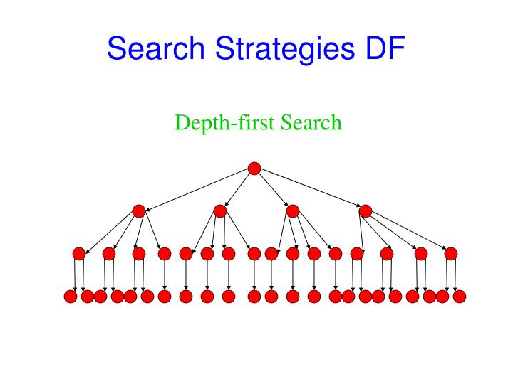 Search Strategies DF