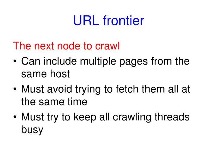 URL frontier