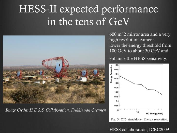 HESS-II expected performance in the tens of