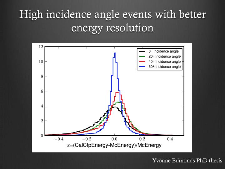 High incidence angle events with better energy resolution
