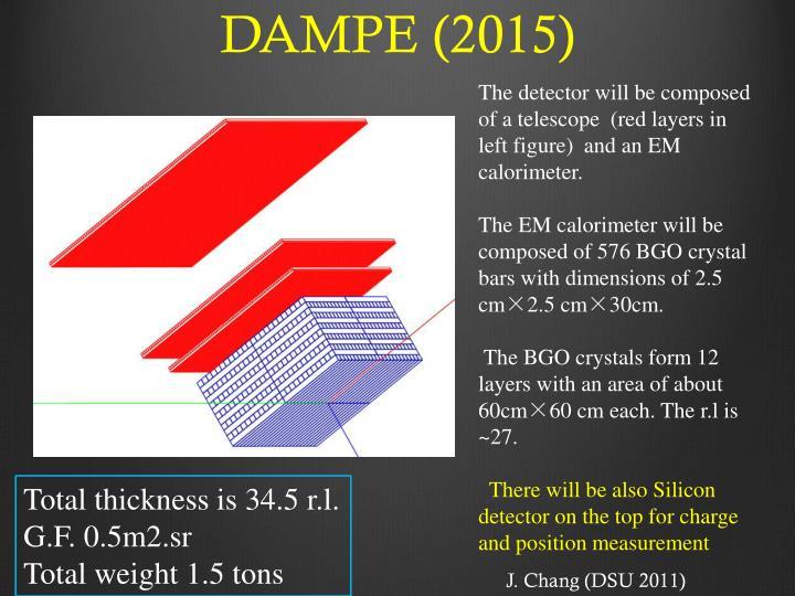 DAMPE (2015)