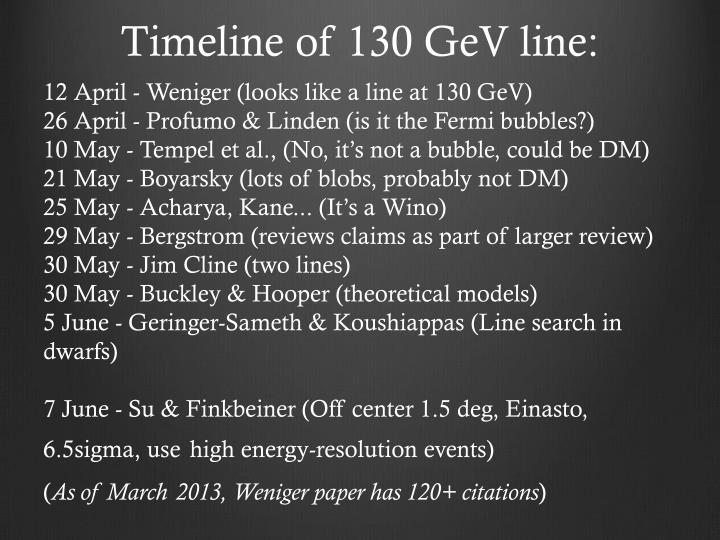 Timeline of 130