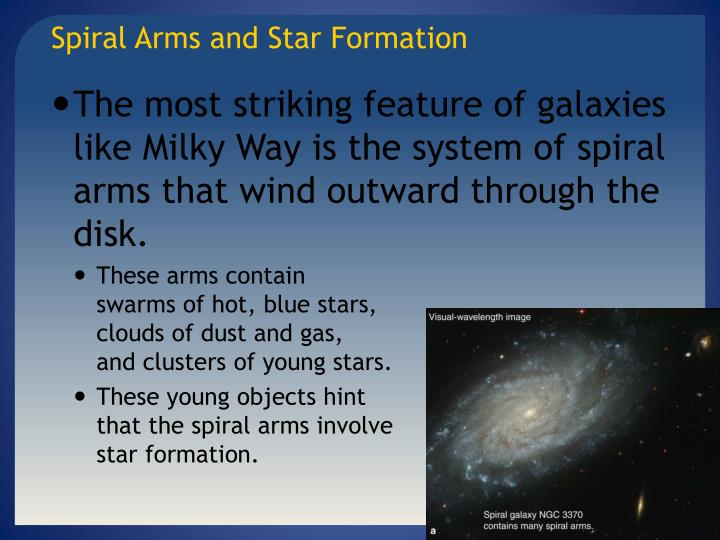 Spiral Arms and Star Formation