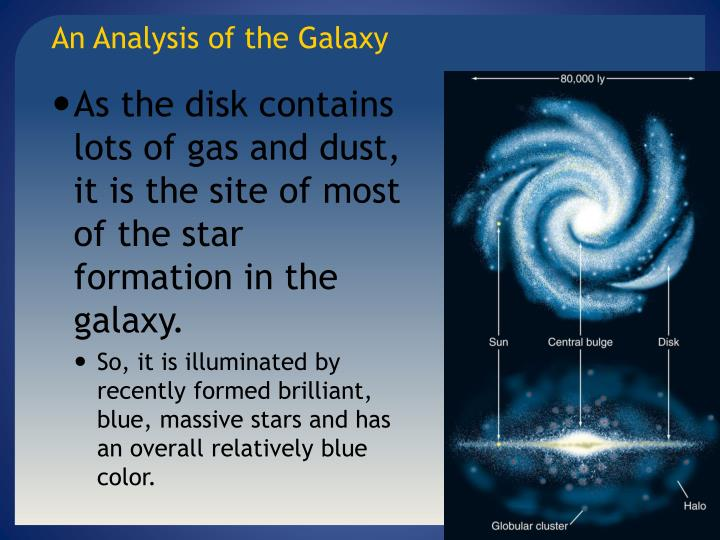 An Analysis of the Galaxy
