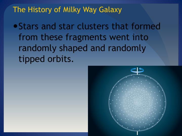 The History of Milky Way Galaxy