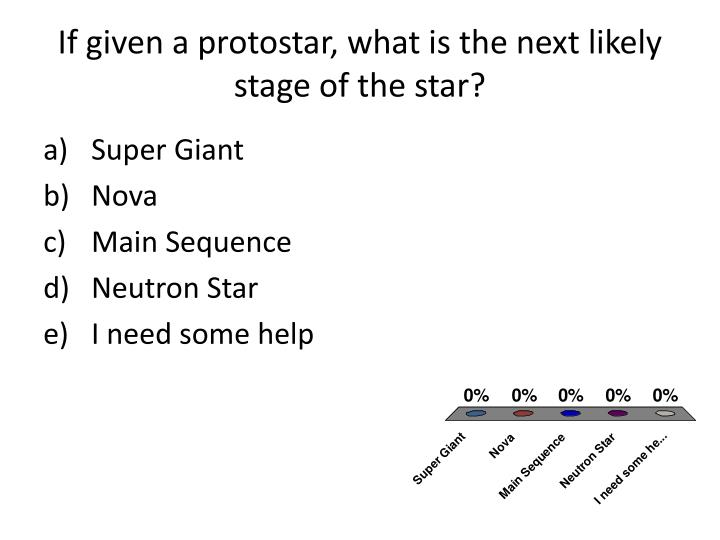 If given a protostar, what is the next likely stage of the star?
