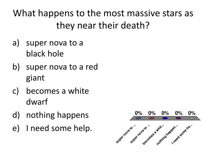 What happens to the most massive stars as they near their death?