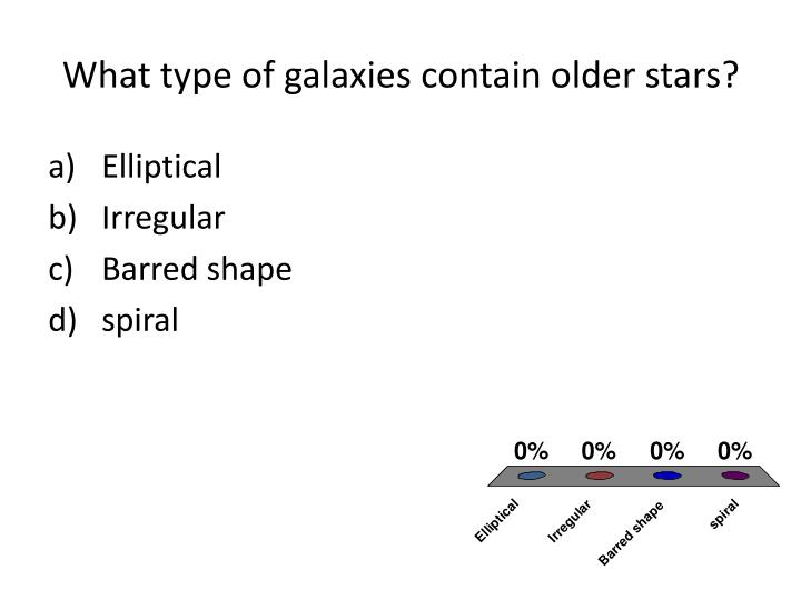 What type of galaxies contain older stars?