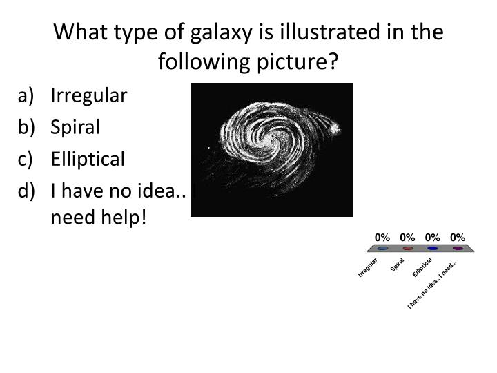 What type of galaxy is illustrated in the following picture?