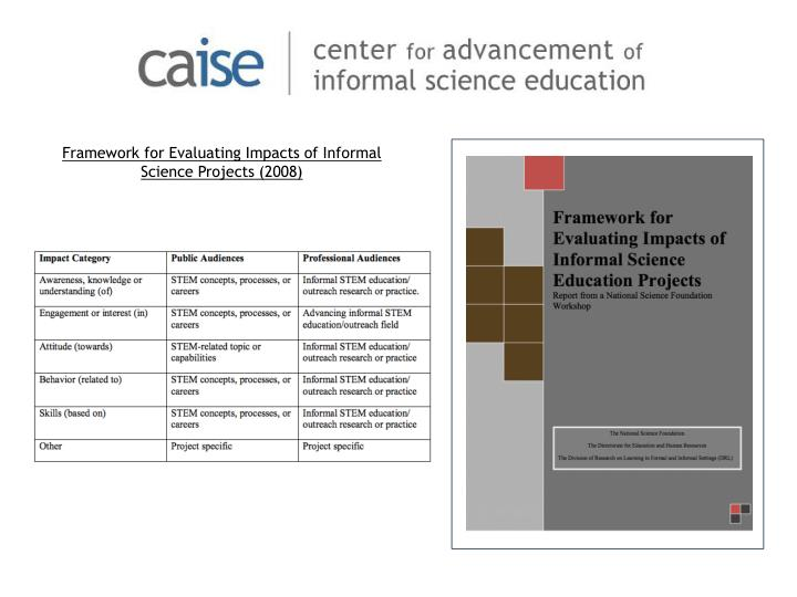 Framework for Evaluating Impacts of Informal Science Projects (2008)
