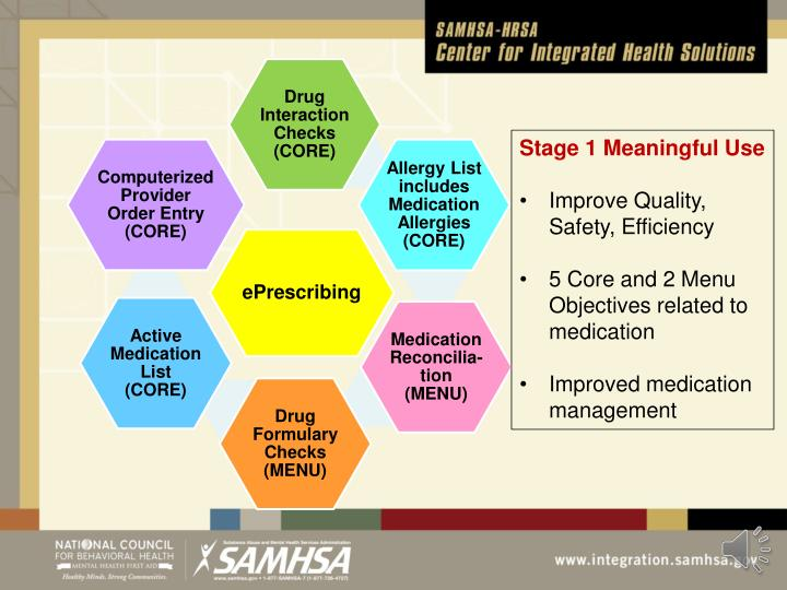 Stage 1 Meaningful Use