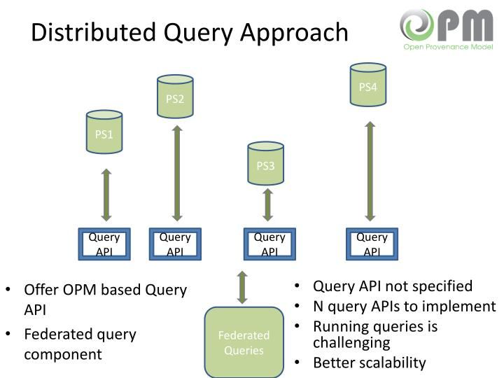 Distributed Query Approach
