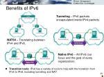 benefits of ipv64