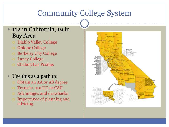 Community College System
