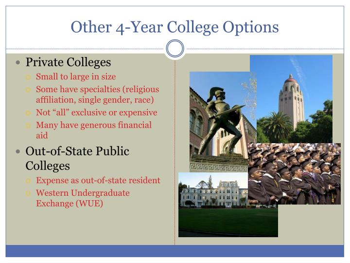 Other 4-Year College Options