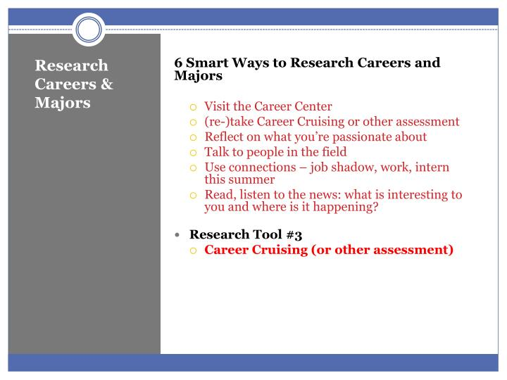 6 Smart Ways to Research Careers and Majors
