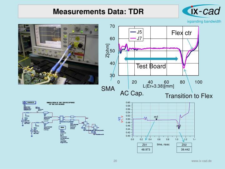 Measurements Data: TDR