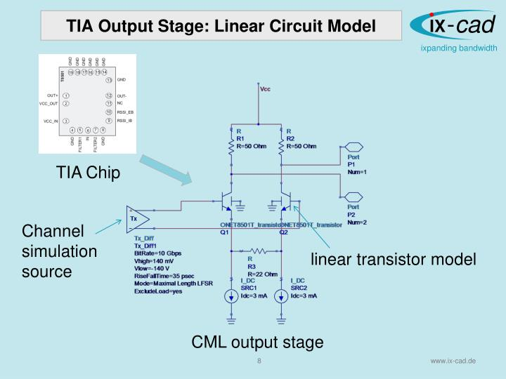TIA Output Stage: Linear Circuit Model