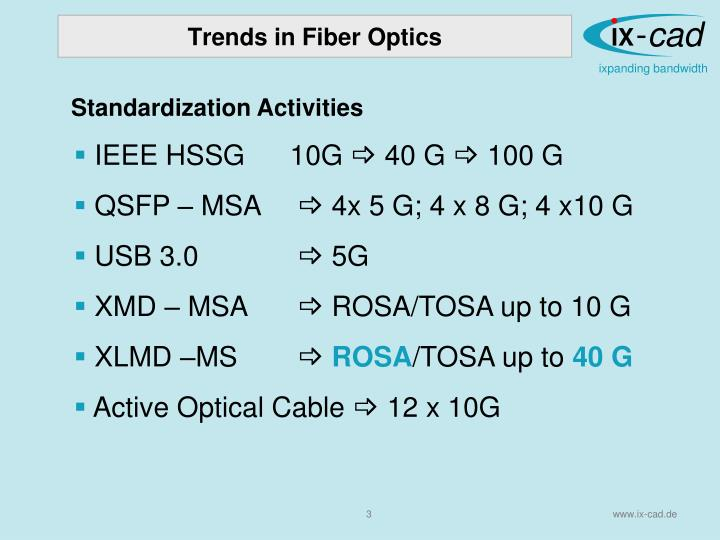 Trends in Fiber Optics