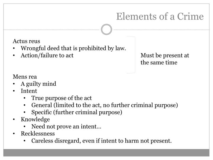 elements of a crime criminal All crimes require actus reusthat is, a criminal act or an unlawful omission of an act, must have occurred a person cannot be punished for thinking criminal thoughts this element is based.