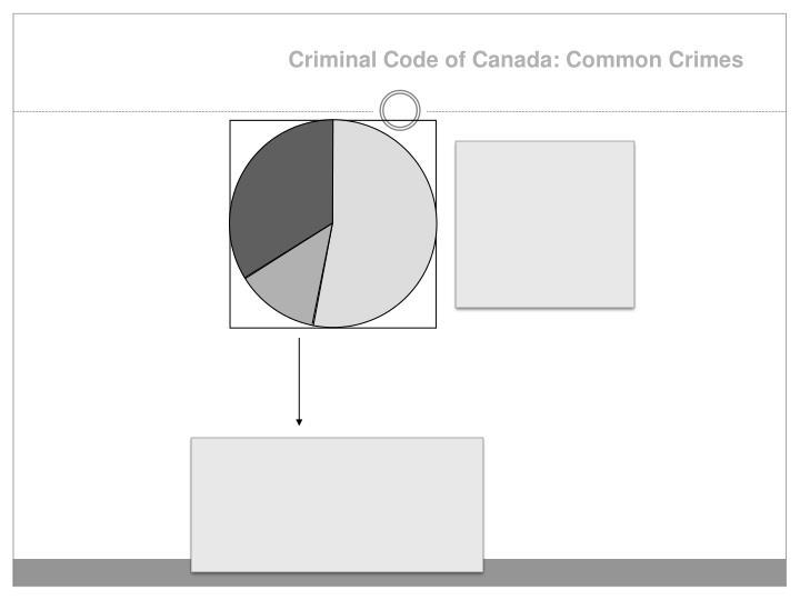 criminal code of canada pdf