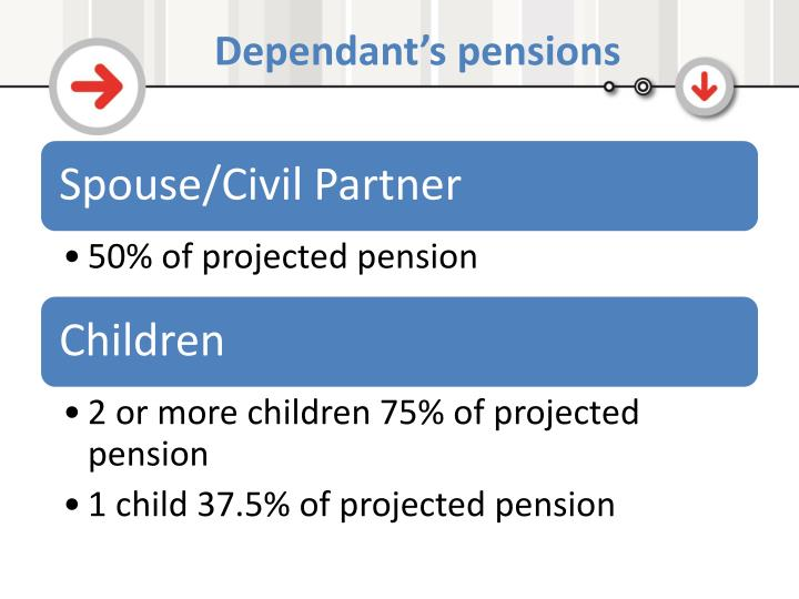 Dependant's pensions