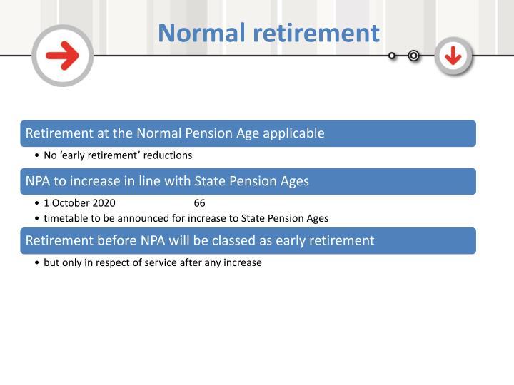 Normal retirement