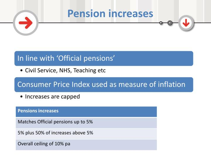 Pension increases