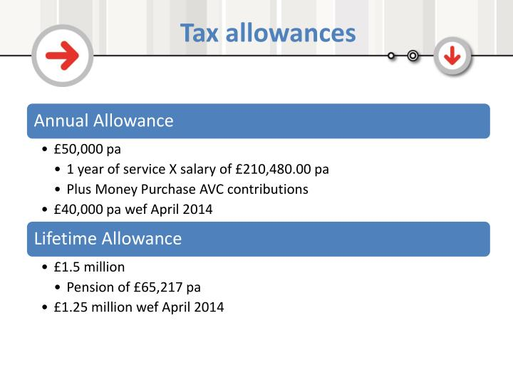 Tax allowances