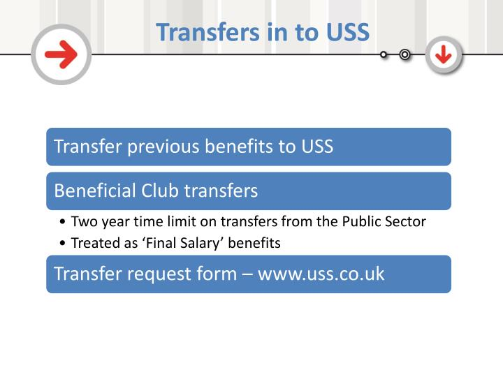 Transfers in to USS