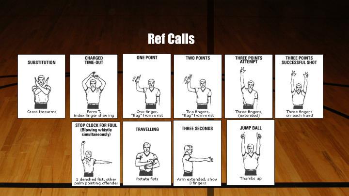 Ref Calls