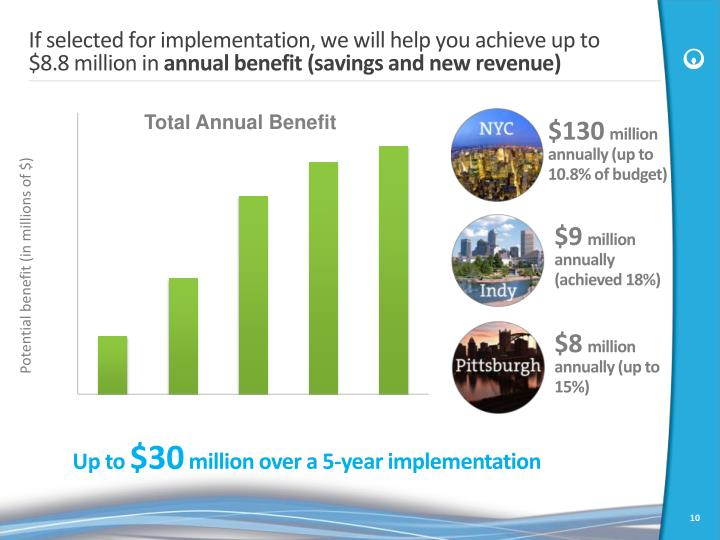 If selected for implementation, we will help you achieve up to 	 $8.8 million in