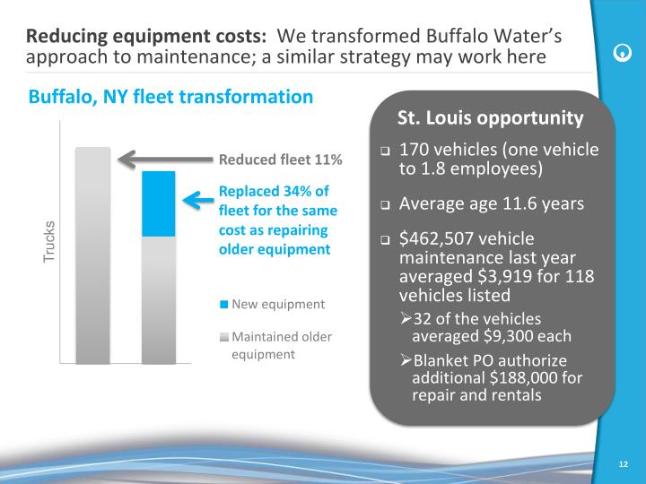 Reducing equipment costs: