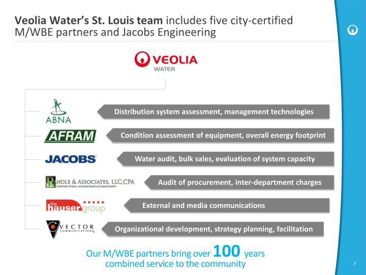 Veolia Water's St. Louis team