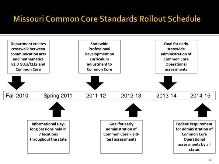 Missouri Common Core Standards Rollout Schedule