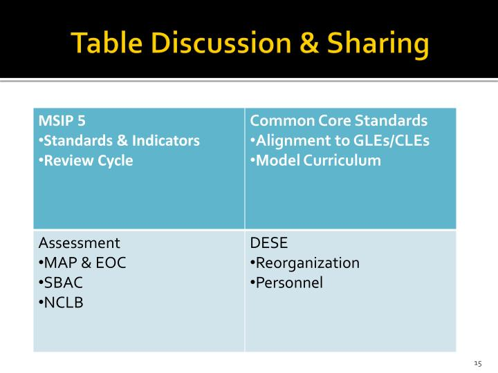 Table Discussion & Sharing
