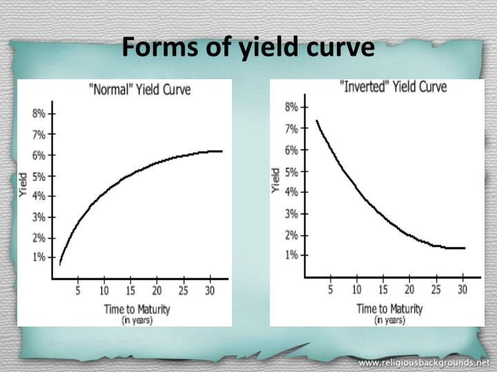 Forms of yield curve